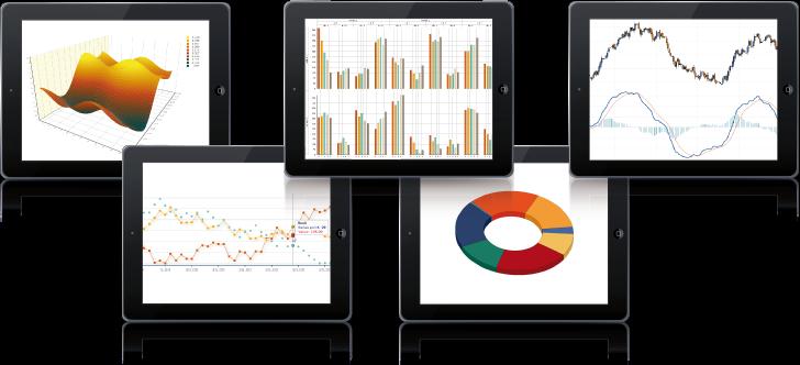 5er-iPad-Charts-728x332