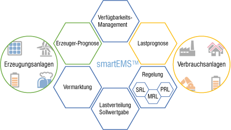 smartEMS-V1.4 465x263